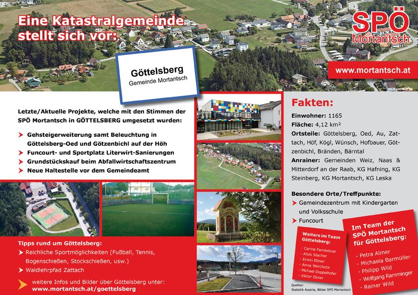 Göttelsberg